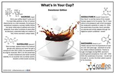 """WHAT'S IN YOUR CUP? $14.95. Full color poster, 11"""" x 17"""" (27.9cm x 43.2cm). Printed on 100 lb. paper gloss poster paper."""