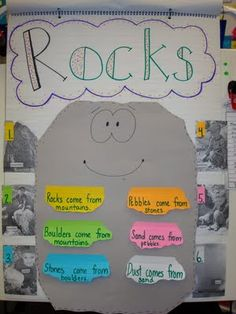 A Rockin' Good Time: a rock unit (anchor chart and writing activity). This would be a great way to show the different sizes and states of rocks. It would be very easy to make as well. One thing that I see wrong with it is I would find drawings of the different rocks so that the students could see them.