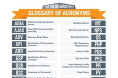 The Long And Useful List Of Online Marketing Acronyms There are many, many, and I do mean many acronyms in this busy get up and go world …