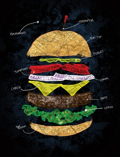 Cheeseburger diagram | would be cute in the dining room or kitchen :)