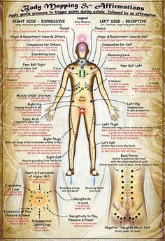 Body Map - Affirmations Poster by gmintenko on DeviantArt Body Mapping, Holistic Care, Dbt, Teaching Tools, Art Therapy, Self Help, Affirmations, Herbalism, Health And Beauty