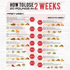 A healthy Diet Plan to Lose 20 Pounds in 2 Weeks - Diet Plans To Lose Weight Weight Loss Meals, Diet Plans To Lose Weight, Weight Loss Smoothies, How To Lose Weight Fast, 2 Week Weight Loss Plan, Fastest Way To Lose Weight In A Week, Loose Weight Meal Plan, Quick Weight Loss Diet, Lose Weight In A Month