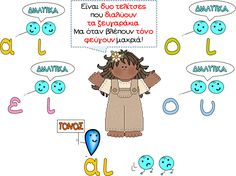 Greek Language, School Lessons, Special Education, Learning Activities, Grammar, Preschool, Projects To Try, Teaching, Words