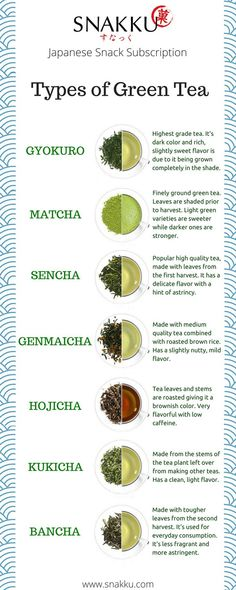 Check out our guide to 'What You Need To Know about Japanese Green Tea'!