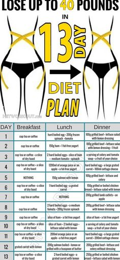13 Day Metabolism Diet Help You To Lose Up 40 Pounds In 2 Weeks. The diet also known as the 13 Day Diet, the not only helps you drop a significant amount of weight in a short amount of time, but them claims to change your body's Diet Plans To Lose Weight, Weight Loss Plans, Weight Loss Program, Weight Loss Tips, How To Lose Weight Fast, Losing Weight, Diet Program, Reduce Weight, Lose Fat