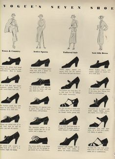 """1930s shoes - """"seven shoe and costume types"""" - 1936"""