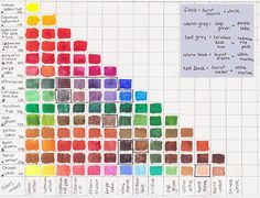 Color chart created by mixing 2 equal parts of all colors in Winsor & Newton Cotman compact set.  I was thrilled to see the possibilities after making this chart.  Outlined some colors that would be worth mixing again.  I should use the last column to make a transparency chart for these.