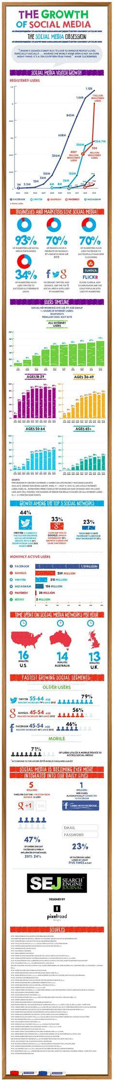 El crecimiento de los social media. 22 #Estadísticas a las que deberías echar un ojo #Infografía