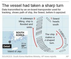 Detailed map shows final path of the ferry.; 2c x 3 inches; 96.3 mm x 76 mm; ▼24Apr2014AP|SKorea ferry toll hits 159 as relatives wait http://bigstory.ap.org/article/skorea-ferry-toll-hits-150-search-gets-tougher #Sewol