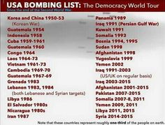 The Democracy World Tour-- the USA Bombing List. Read it and weep--or get angry and take action against the Military Industrial Complex!