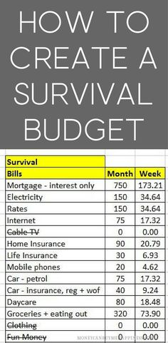 Do you have a personal survival budget all prepared and ready to go in case your financial situation changes? If not, you really should. This post will show you how.