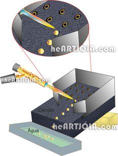 Granulação em ouro ou prata