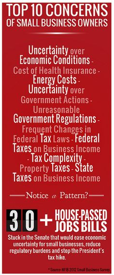 Top 10 Concerns of Small Business Owners by Majority Whip McCarthy, via Flickr