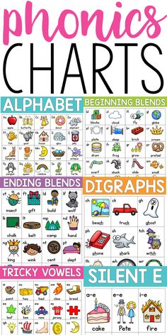 Alphabet and phonics charts are perfect for a warm up in guided reading, as supporting during writing, or as review for struggling readers! Simply print them on cardstock and model using them...before you know it students will begin using them independently in their reading and writing! Jolly Phonics, Abc Phonics, Phonics Rules, Phonics Lessons, Phonics Words, Phonics Reading, Kindergarten Reading, Teaching Reading, Guided Reading