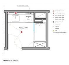 Plan électricité coaching déco petite salle de bains - coaching déco aménagement…