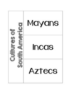 Aztec, Inca, Maya Wheel of Knowledge Interactive Notebook