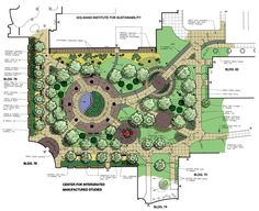 how to create a landscape berm - Google Search