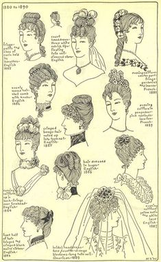 Image result for 1890 english hairstyle