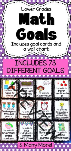 Math Goal Cards for Kindergarten, First Grade and Second Grade. Includes 73 different goals as well as a wall chart for display.