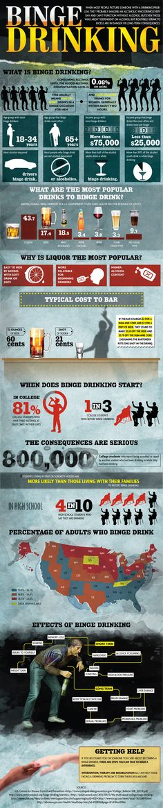 Many people assume that the definition of an alcoholic is someone who is unable to function without alcohol. However, alcohol doesn't require dependency to create long-term problems. In fact, those who binge drink regularly are at risk of suffering serious consequences as a result of their alcohol abuse.