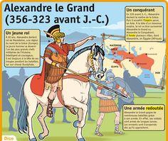 Fiche exposés : Alexandre le Grand (356-323 avant J.-C.)