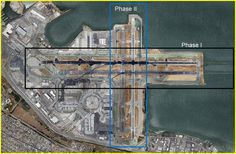 The different phases of the Runway Safety Areas Enhancements
