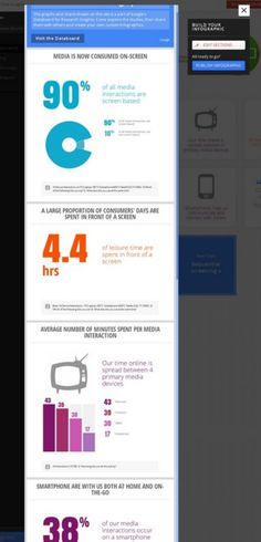 How to own Google [infographic] - ZipMinis   graphically ...