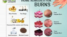 Learn how to get rid of vaginal odor with 5 natural remedies. These are safe and effective in the early stages. However, if they fail or your vaginal odor is to the extreme, it is better to consult a health expert. Home Remedies For Burns, Natural Home Remedies, Herbal Remedies, Types Of Burns, Tips To Increase Height, Raw Potato, How To Grow Taller, Healthy Life, Herbalism