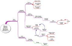Mapping Rener Gracie's Backmount Seminar