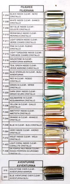 Effetre Moretti Glass Sample Chart - BeadFX Lampwork Beads - sample chart
