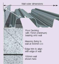 Civil Construction, Steel Frame Construction, Steel Structure Buildings, Concrete Structure, Steel Building Homes, Building A House, Mezanine Floor, Small Loft Apartments, Steel Trusses