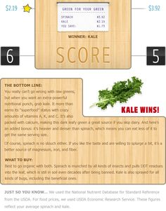 Spinach vs Kale in the battle of the superfoods! Nutrition Tips, Fitness Nutrition, Health And Nutrition, Health And Wellness, Get Healthy, Healthy Eating, Healthy Recipes, Healthy Foods, Clean Eating