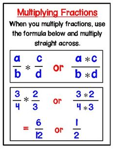 Free poster to show how to multiply fractions.