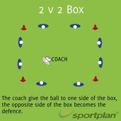 Rugby Coaching: 2 v 2 Box