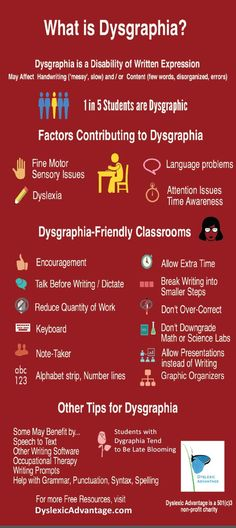 What is Dysgraphia Card for Teachers