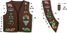 Guide to the correct placement of badges, awards and insignia on Brownie uniforms