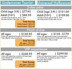saving money at Universal Studios