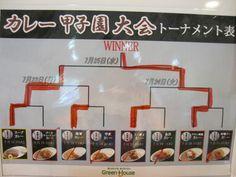 いろんな大学の学食で  チキン南蛮カレーが販売されてルウ!  慶応義塾大学の学食のカレー甲子園大会で優勝!!