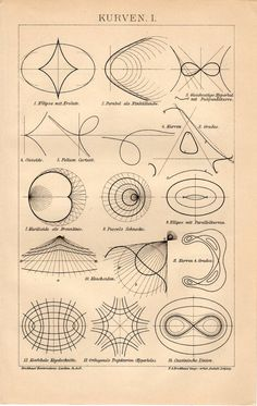 "spring-of-mathematics: "" Antique printed in 1894 - Title: Kurven I/II. See more: Naming and classification of curves on each note. Image: Shared at Craftissimo on Etsy "" Math Art, Science Art, Science Drawing, Geometry Art, Sacred Geometry, Geometry Tattoo, Vintage Magazine, Science Illustration, Antique Prints"