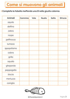 Italian Vocabulary, Italian Language, Learning Italian, Art Therapy, Elementary Schools, Science, Math, Kids Learning Activities, Geography