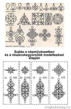 Sujtás - szakrális geometria és tudomány - A népművészetbe kódolt ősi tudomány - Világbiztonság