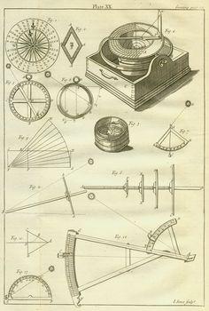 navigation instruments-1723.jpg 2,293×3,403 pixels