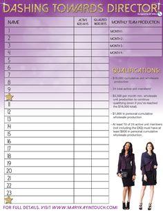 Mary Kay® Director Tracking Sheet QT Office® Mary Kay® Unit Websites