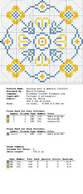 Sewing pattern graph: cross stitch, plastic canvas.
