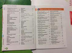 listes aliments en sp | Lili et ses repas ww Weigth Watchers, Bullet Journal, Nutrition, Desserts, Weight Watchers Points List, Trier, Tailgate Desserts, Deserts, Dessert