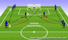 Related image #soccerdrills #soccerexercises