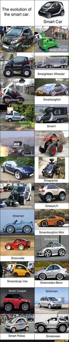 Evolution of the Smart Car - .- Evolution des smarten Autos – Evolution of the smart car – - Smart Auto, Funny Car Memes, Car Humor, Hilarious, Funny Cars, Truck Memes, Funny Humor, Best Hybrid Cars, Upcoming Cars