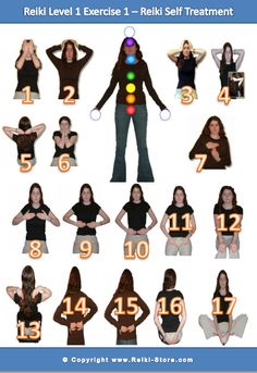 www.reikihealingassociation.com wp-content uploads 2015 09 Reiki-Self-Treatment-Hand-Positions.png