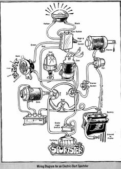 Ironhead    Simplified    Wiring    Diagram    for 1972 Kick  The