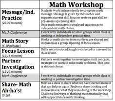Primary Perspective: Rethinking Math~ Building a Workshop for Mathematicians